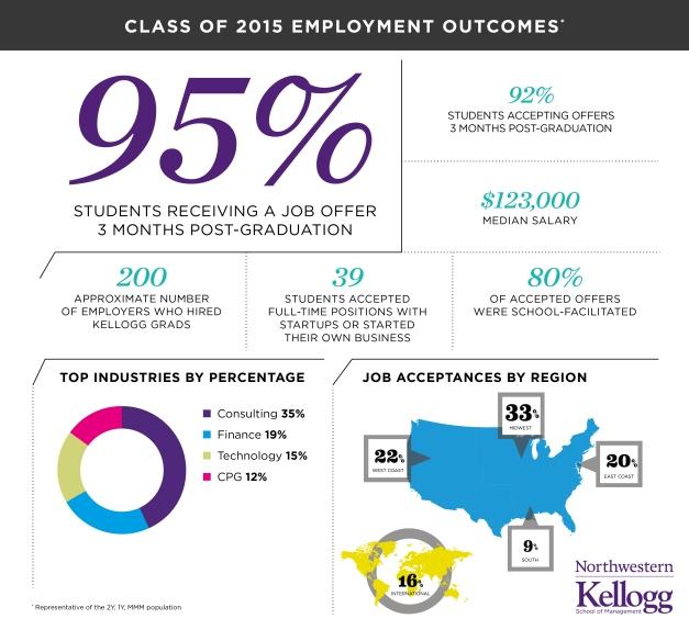 Class2015_EmploymentOutcomesREVISED111915-01.jpg